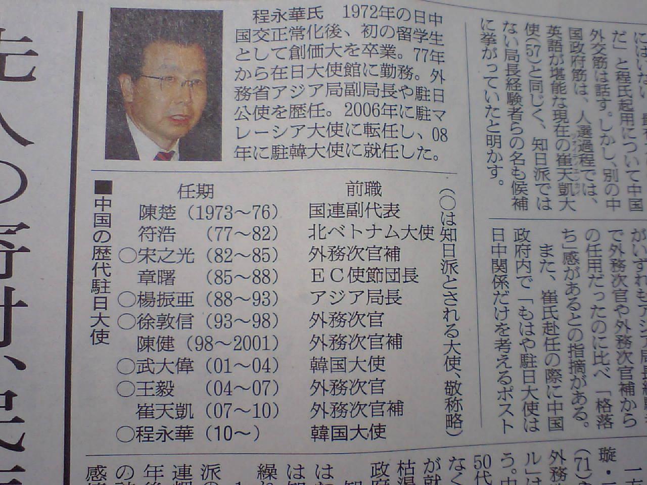 歴代中国大使_d0027795_2253097.jpg