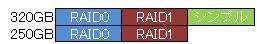 ダイナミックディスクとICH9RによるRAIDを比較_e0091163_0303954.jpg