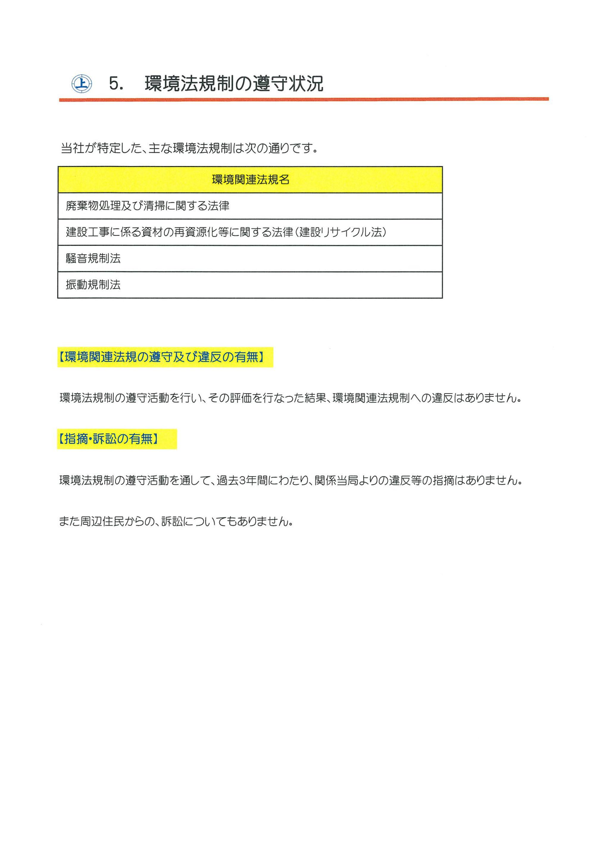5.環境法規制の遵守状況 : 上田...