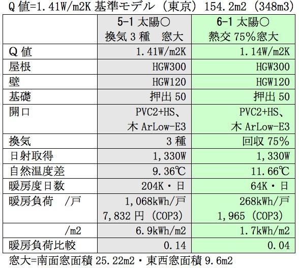 屋根面太陽熱空気集熱の進化_e0054299_16115044.jpg