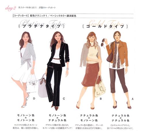 美人のファッションカラー/肌の色に合うベースカラー_f0172313_2242291.jpg