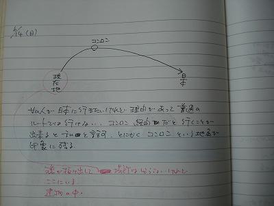 b0086362_12573633.jpg