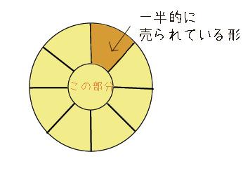 b0119705_9544029.jpg