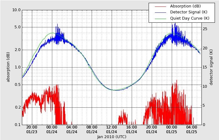 HAARPに地震波か?_e0171614_14571196.jpg