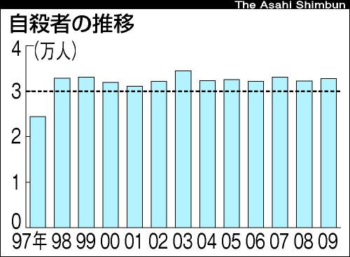 消える書店、10年間で29%減 和歌山県ではほぼ半減2010年1月26日12時0分_b0163004_1746198.jpg