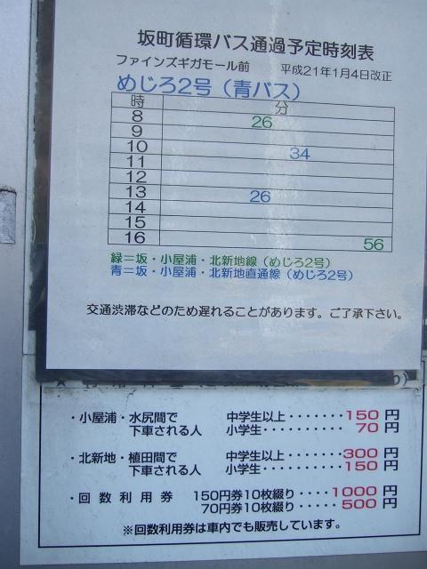 小田億ファインズギガモール閉店から4ヶ月・建物の様子_b0095061_1285453.jpg