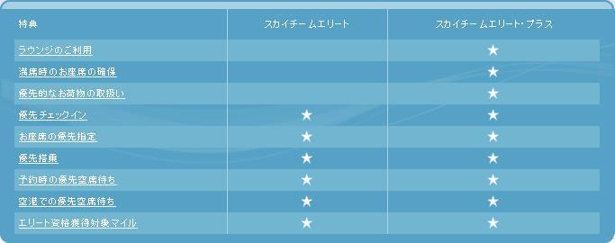b0047210_11103951.jpg