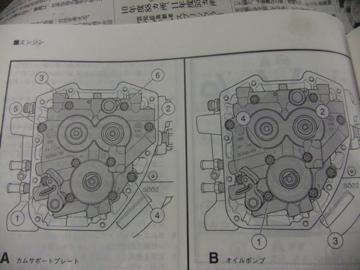 ファットボーイ カム交換4_c0226202_19585820.jpg