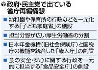 省庁再編「子ども家庭省」を軸に検討 : 前から後ろから!