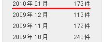 1月のブログ投稿173本_d0027795_1124345.jpg
