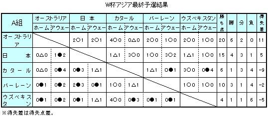 b0085001_22383295.jpg