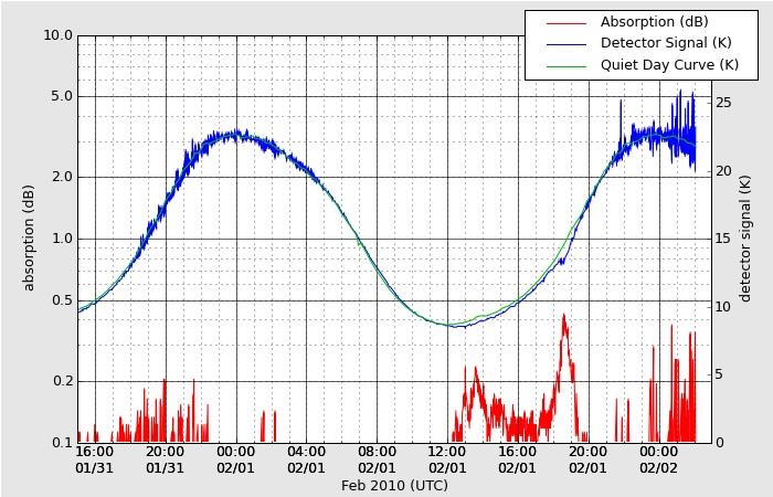 HAARPに地震波か?_e0171614_118299.jpg