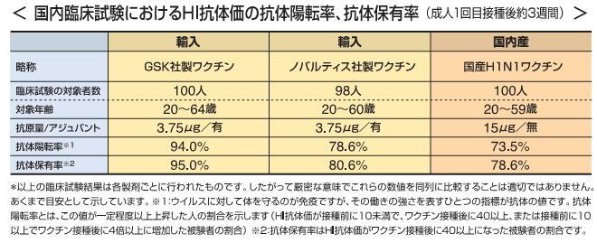厚労省謹呈・輸入および国内産ワクチンの比較_a0007242_11593339.jpg