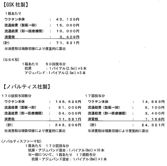 厚労省謹呈・輸入および国内産ワクチンの比較_a0007242_12111225.jpg