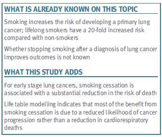早期肺癌と診断された時点で禁煙しても、全死因死亡や再発リスクは低下する_e0156318_8593235.jpg