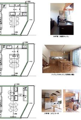I邸スタディ-12!キッチン検討。_c0225122_22403587.jpg