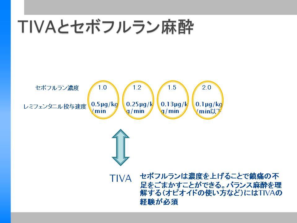 TIVA再入門その①_a0048974_20361278.jpg