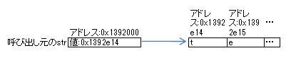 (.Net)Stringの仕様にやられた_e0091163_2165033.jpg