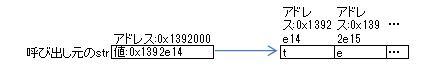 (.Net)Stringの仕様にやられた_e0091163_2181187.jpg