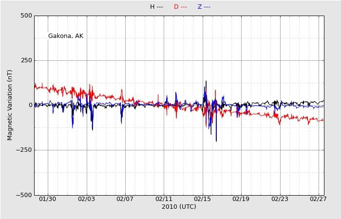南米チリの巨大地震のHAARP振動はどれか?_e0171614_22461836.jpg