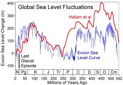 温暖化理論に75の疑問点あり by Josh Fulton_c0139575_014391.jpg