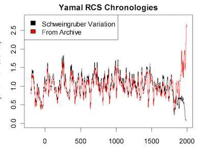 温暖化理論に75の疑問点あり by Josh Fulton_c0139575_0152553.jpg