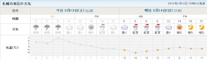 Winter again_c0025115_22315911.jpg