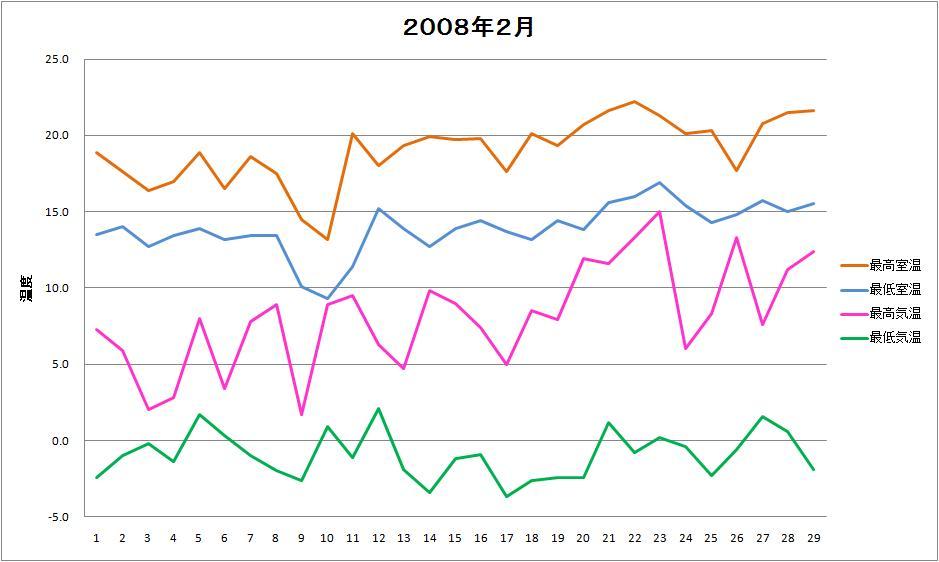 2007-8年冬 を振り返る…追加画像_c0124100_22551836.jpg
