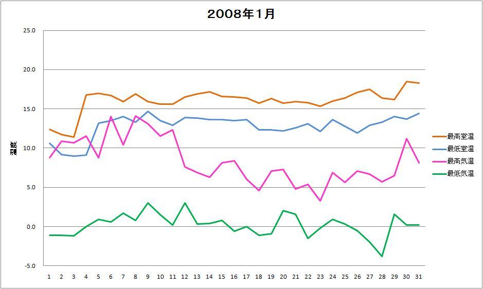 2007-8年冬 を振り返る…追加画像_c0124100_2255858.jpg