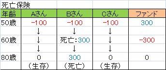 f0226518_834844.jpg