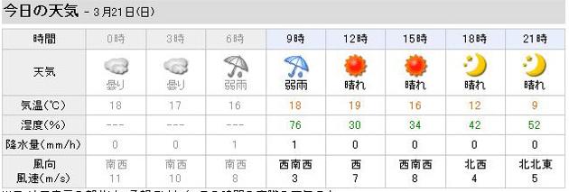 晴れでも風速に注意!_e0171573_9275197.jpg