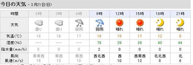晴れでも風速に注意!_e0171573_928777.jpg