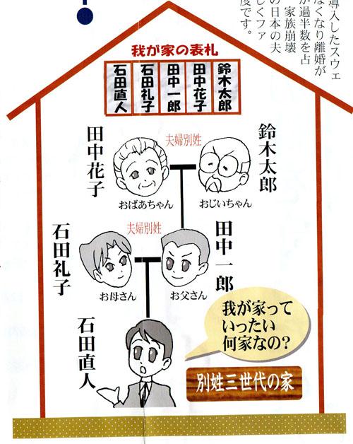 夫婦別姓を考える~林いさお通信56号_d0130714_23215280.jpg