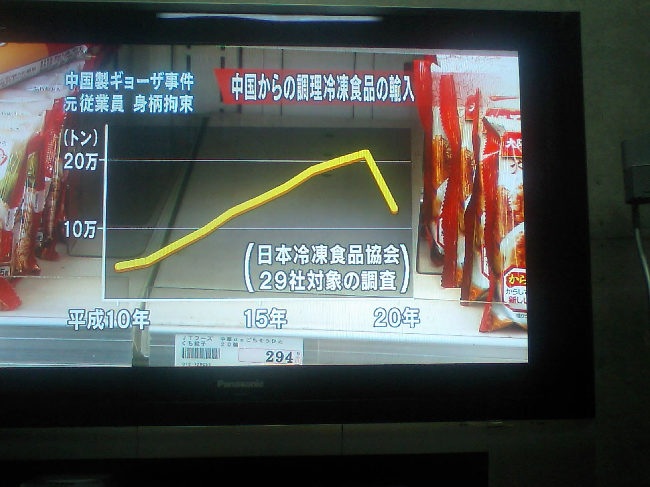 NHK 餃子事件犯人逮捕の報道 7時台ニュース14分_d0027795_199992.jpg