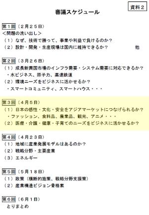 文化産業を21世紀の日本のリーディング産業に!_b0007805_8113100.jpg