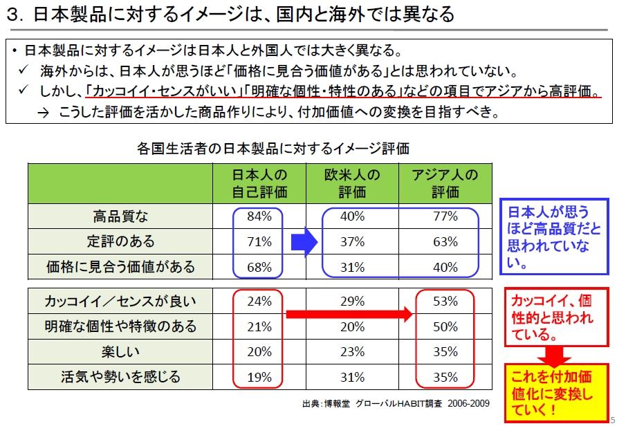 文化産業を21世紀の日本のリーディング産業に!_b0007805_811711.jpg