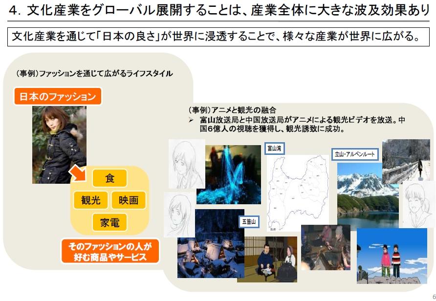文化産業を21世紀の日本のリーディング産業に!_b0007805_812854.jpg