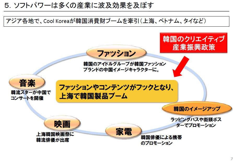 文化産業を21世紀の日本のリーディング産業に!_b0007805_813968.jpg