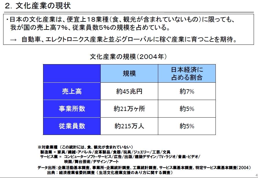 文化産業を21世紀の日本のリーディング産業に!_b0007805_81512.jpg