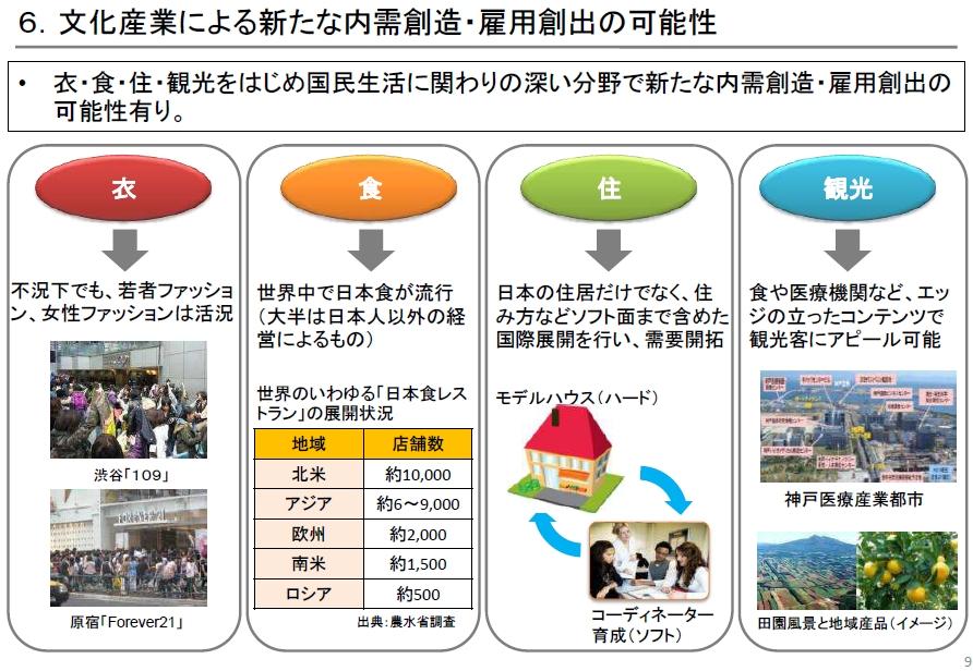 文化産業を21世紀の日本のリーディング産業に!_b0007805_82080.jpg