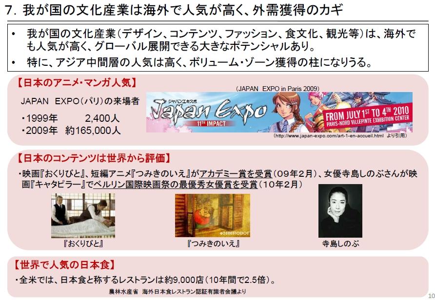 文化産業を21世紀の日本のリーディング産業に!_b0007805_821476.jpg