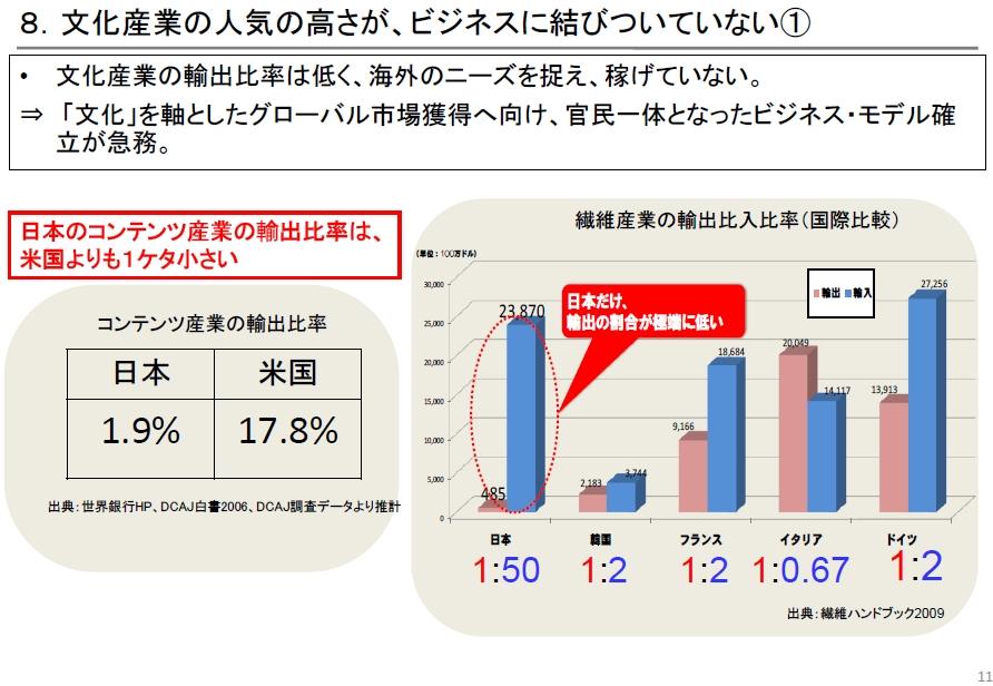 文化産業を21世紀の日本のリーディング産業に!_b0007805_835615.jpg