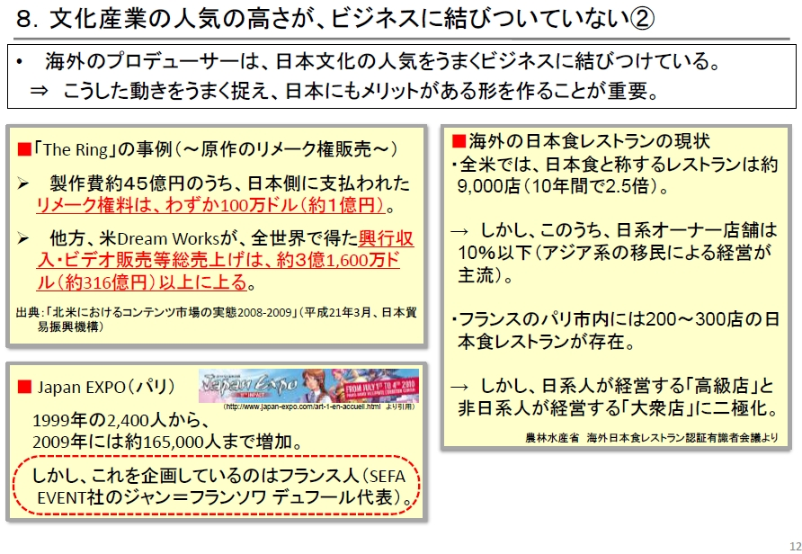 文化産業を21世紀の日本のリーディング産業に!_b0007805_84147.jpg