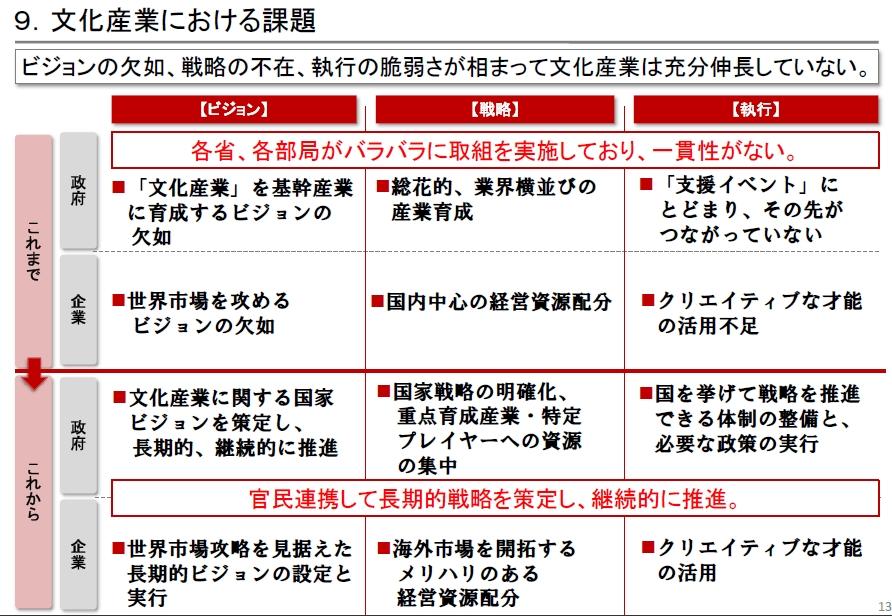 文化産業を21世紀の日本のリーディング産業に!_b0007805_842830.jpg