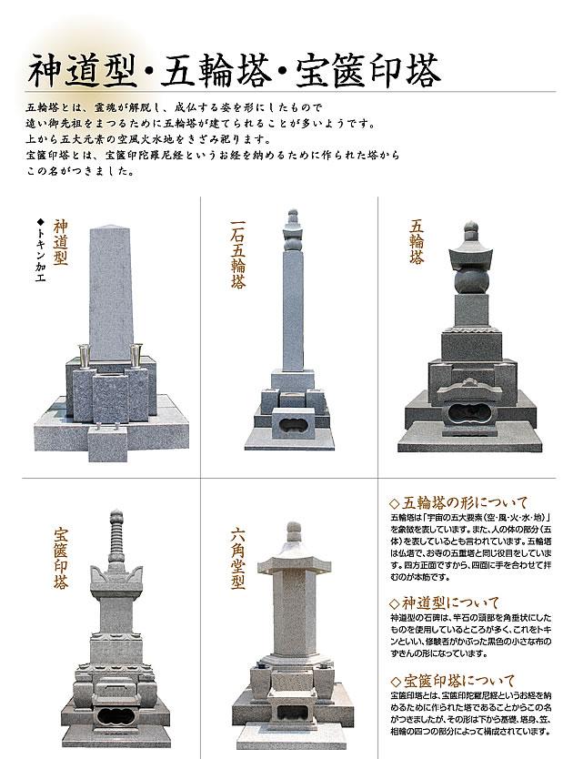 墓の構造_f0236475_9271828.jpg