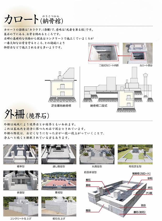 墓の構造_f0236475_9275875.jpg