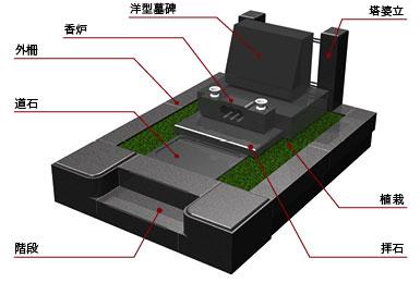 墓の構造_f0236475_928971.jpg