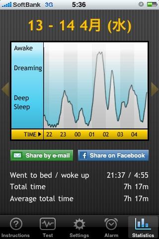 浅い眠りの時に起こしてくれるiPhoneアプリ「Sleep Cycle alarm clock」_f0165030_63823.jpg