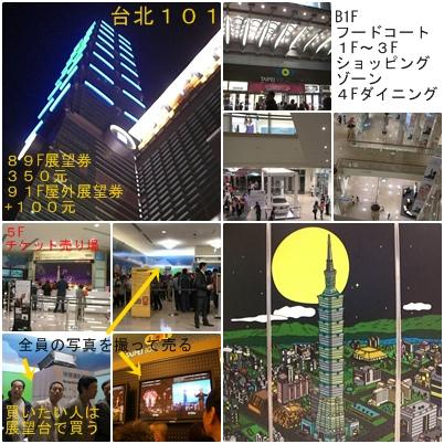 台湾旅行② 高雄市内観光~台北へ新幹線移動_a0084343_15425894.jpg