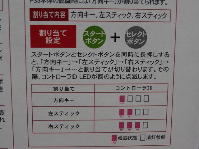 【レビュー】リンクスプロダクツ PS3用ジョイスティック_c0004568_224374.jpg